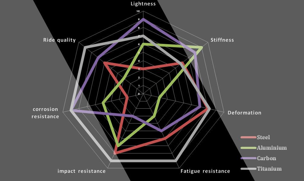 infographic-titanium